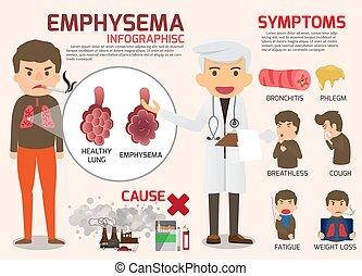 -, cartoon., medizin, vektor, hinderlich, chronisch, gesundheit, :, emphysem, krankheit, copd, infographics, begriff, lungen, elements., disease.
