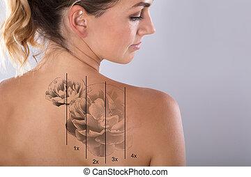Schulter frauen tattoo Tattoos Für