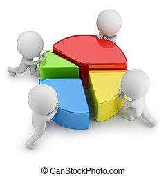 3d kleine Menschen - Teamarbeit Statistiken