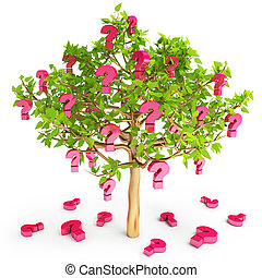 Anfragen werden auf einem Baum gedeiht und stellen häufig Fragen
