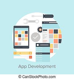 Anwendungsentwicklung