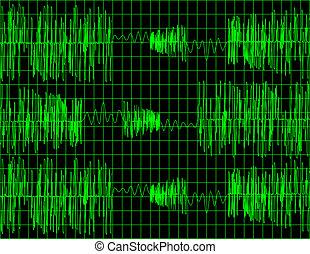 Audiowellenform abbrechen