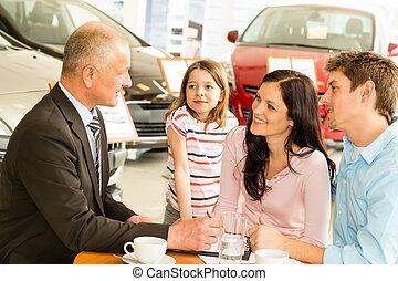 Autohändler und ein paar, die Papierkram erledigen.
