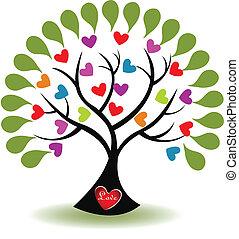 Baum des Liebeslogos