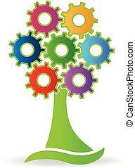 Baum mit Getriebelogo.
