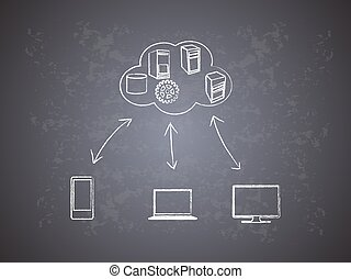 begriff, vernetzung, wolke, rechnen