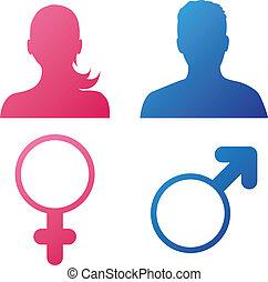 Benutzerverhalten (gender Ikonen)