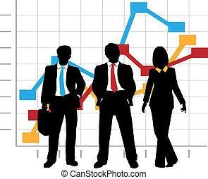 Betriebsverkäufe-Team-Wachstumsgrafik