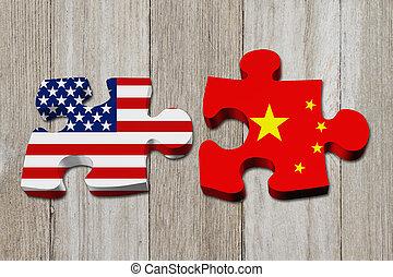 Beziehung zwischen den USA und China.