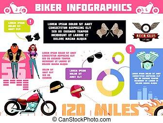 Biker Club Doodle Infographics.