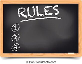 Blackboard-Liste Regeln.
