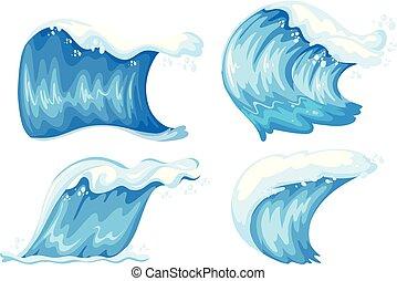 Blaue Welle.