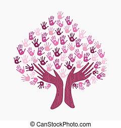 Brustkrebs Bewusstsein Monat rosa helfen Handbaum