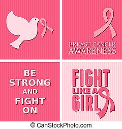 Brustkrebs-Wissenskarten kollabieren