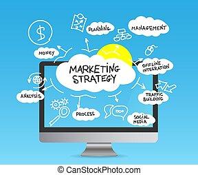 Business Marketing Konzepte für die Kontoplanung.flat design v