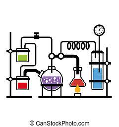 Chemielabor infographic