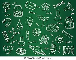 Chemiewissenschaft