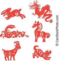 Chinesische Tierarten.