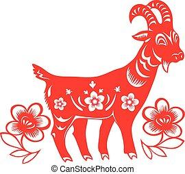 Chinesisches Ziegenjahr