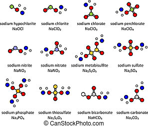 chlorate, hypochlorite, bicarbonate, natrium, metabisulfite, chlorite, carbonate., thiosulfate, perchlorate, phosphat, nitrite, 1):, nitrate, sulfate, (set, salze