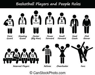 cliparts, spieler, basketball mannschaft
