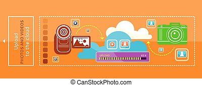 Cloud Computing Konzept