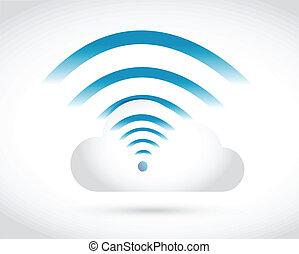 Cloud Connection Wifi Illustrationsdesign