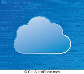 Cloud-Kompensation