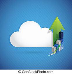 Cloud komprimiert Geschäftskonzept Illustration