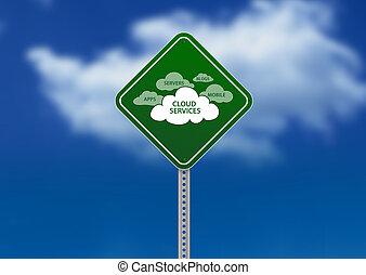 """""""Cloud Service Road"""