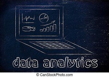 Computer mit Graphen und Statistiken für Datenanalysen.