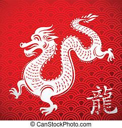 Das Jahr des Drachen, Chinas neues Jahr