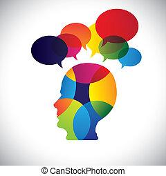 Das Konzept eines bunten Gesichts mit Rätseln, Fragen, Zweifeln, Ideen