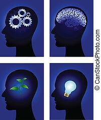 Das menschliche Gehirnsymbol.