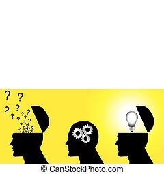 Denkprozess