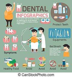 Dentalinfographie eingestellt. Graphische Details des Zahnproblems mit Zahnarzt zum Schutz Ihrer Zähne. Vector Illustration.
