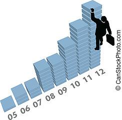 Der Geschäftsmann klettert auf die Verkaufsdatenbank