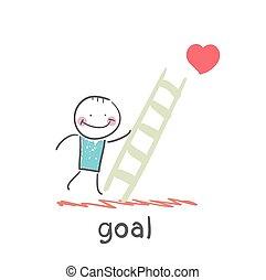 Der Mensch steigt die Treppe zum Tor.