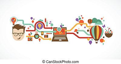 Design, kreativ, Idee und Innovation infographic.
