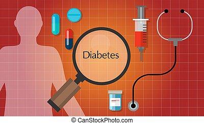 Diabetes mellitus diabetische Diagnose Arzneimittel problematisch Gesundheits Icon.