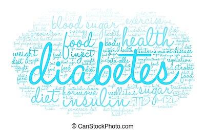 Diabetes Wortwolke.