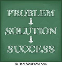 diagramm, problem, loesung, erfolg