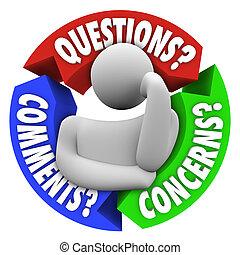 Die Anfragen beziehen sich auf das Diagramm der Kundenunterstützung