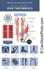 diseases., set., thrombosis, symptome, infographic, design, behandlung, vaskulär, medizin, vene, ikone