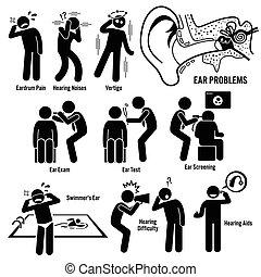 Ear Diagnose.