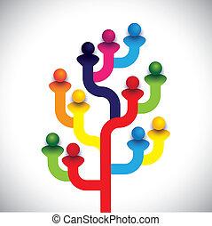 Ein Baum von Firmenangestellten, die als Team zusammenarbeiten
