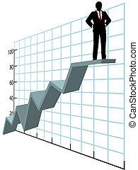 Ein Geschäftsmann oben in der Wachstumskarte