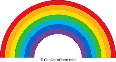 Ein klassischer Regenbogen