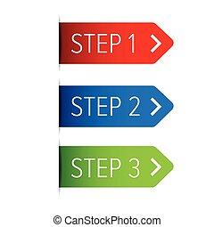 Eins, zwei, drei Schritte.