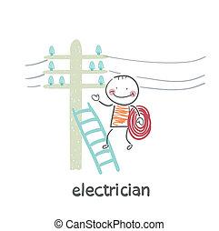 Elektrische Kosten auf einer Leiter und überprüfen Sie die Drähte an der Stange.